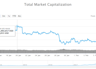 Binance Coin Surged 75% in 1 Month While Crypto Market Stagnated, What's Behind its Rally?