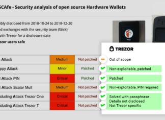 Trezor's response to the recent Ledger report on their wallet vulnerabilities. Source: blog.trezor.io