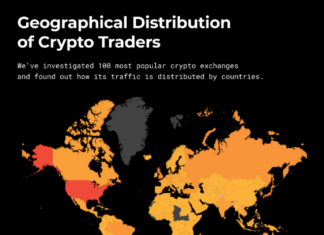 bitcoin exchange users by country