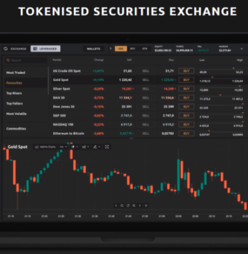 Currency.com Launches Tokenised Securities Trading Platform