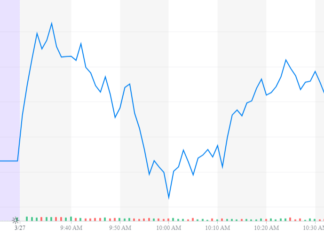 dow jones industrial average, djia