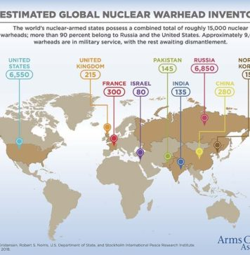 Nuclear warheads by country map