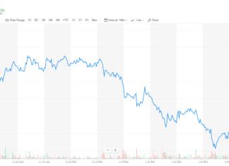 Tesla stock, Elon Musk