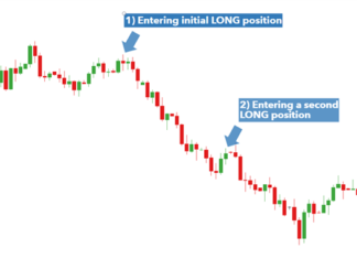 example of greed in trading EUR/USD