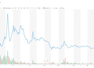 Tilray, cannabis stocks