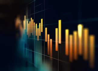 technical analysis charts