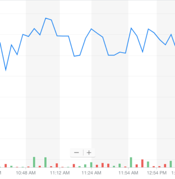 TLSA Stock Chart (4/25/19)