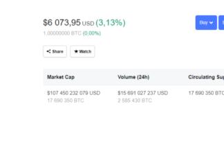 Bitcoin Price Breaks Through Key $6,000 Mark, McAfee Offers Help to Binance's CZ