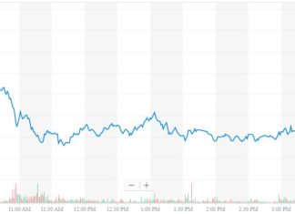 lyft stock earnings report