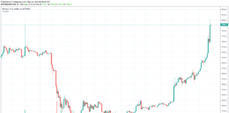 What Is Boosting Bitcoin (BTC)? -