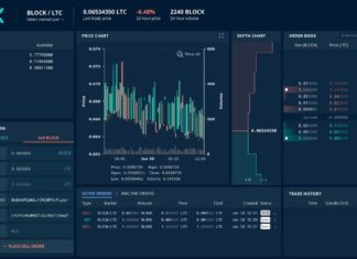 Why Would Traditional Exchanges Embrace a Decentralized Exchange?