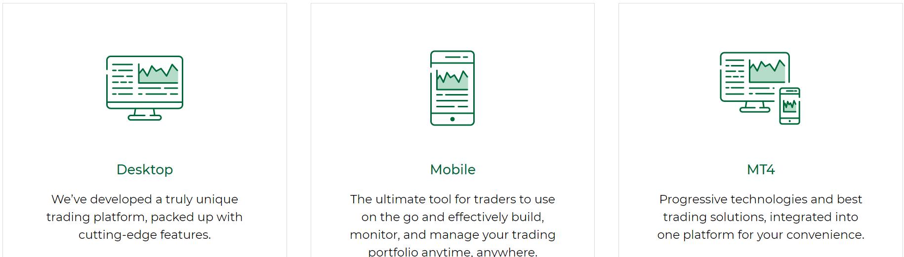super1investments Trading Platforms