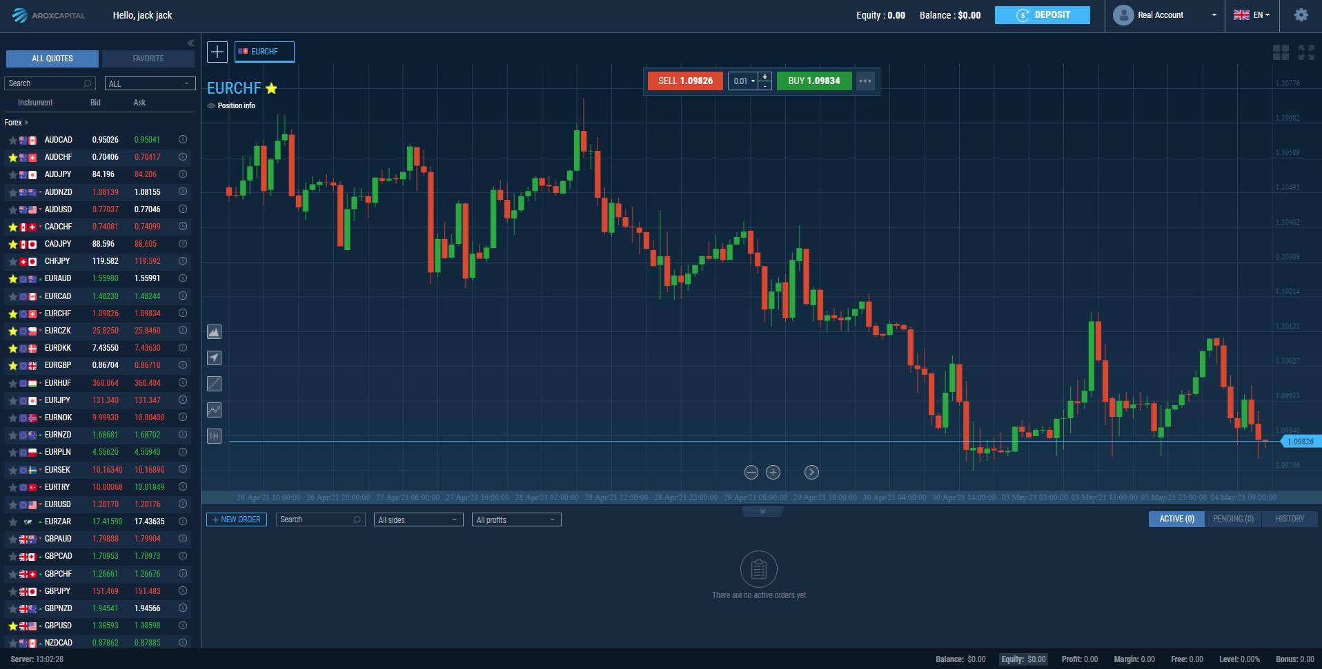 Arox Capital WebTrader