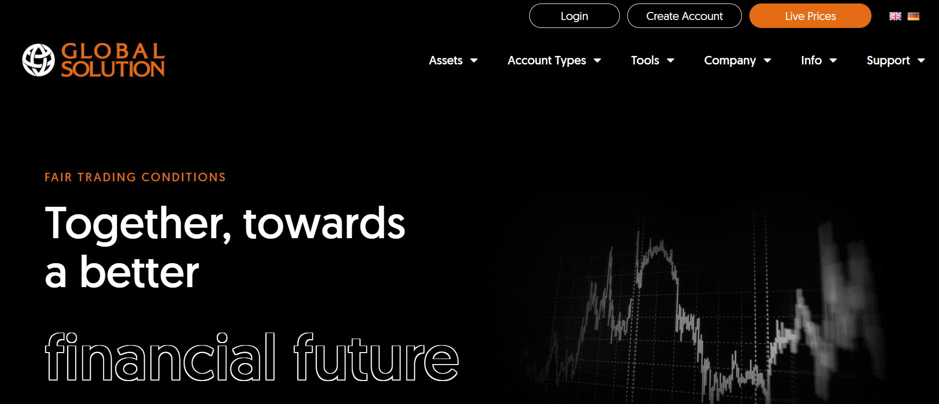 trading with Global Solution